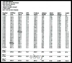 Chevy BBC 632 Stage 10.5 PRO STREET Engine AFR HEADS DART Block 915 HP-BASE