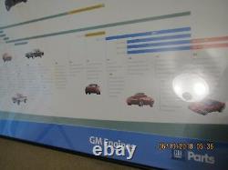 Gm Chevy Original 50 Yrs. Of Small Block Engine Evolution Poster Art