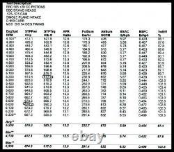 Bbc Chevy 632 Étape 9.5 Bloc De Fléchettes, Têtes Afr, Moteur De Caisse 812 HP Moteur De Base